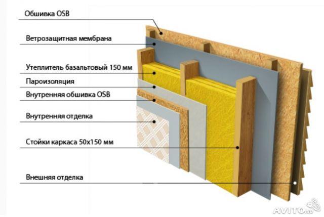 стена панельного дома в разрезе.jpg