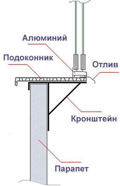 Схема монтажа остекления балкона из алюминия.
